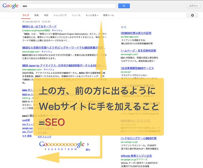 キーワードを入力すると検索結果を表示