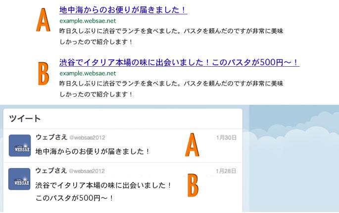 検索エンジンとSNSでのタイトル表示方法