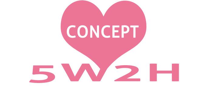 サイトのコンセプトと5W2H
