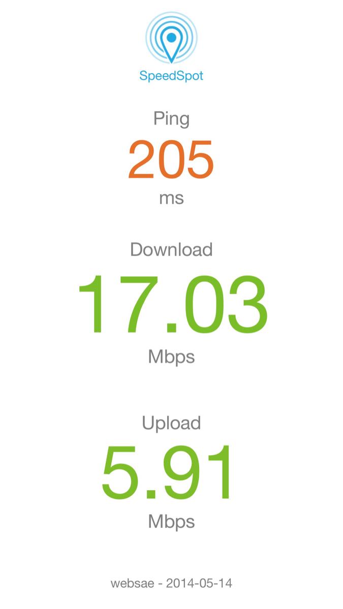 今の場所でネット速度を測ってみた