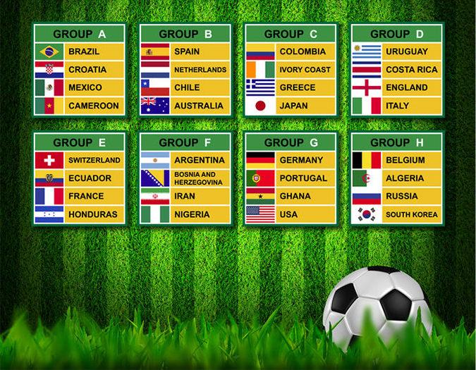 2014ブラジルワールドカップグループ分け