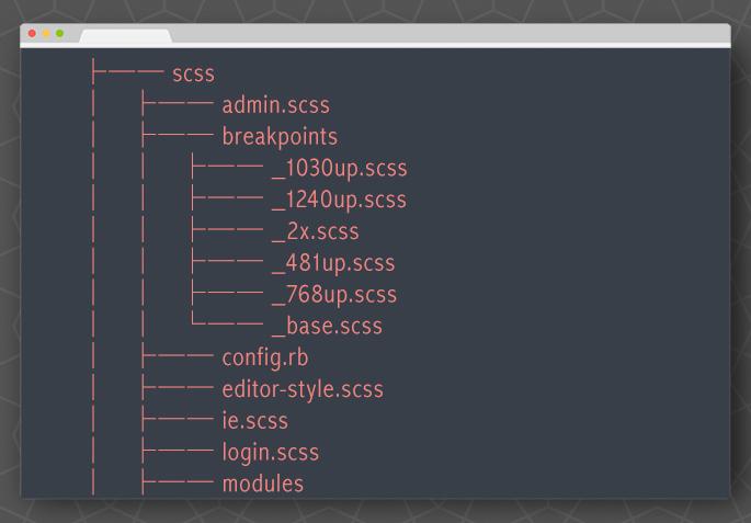 ディレクトリ構成図、ツリー表示