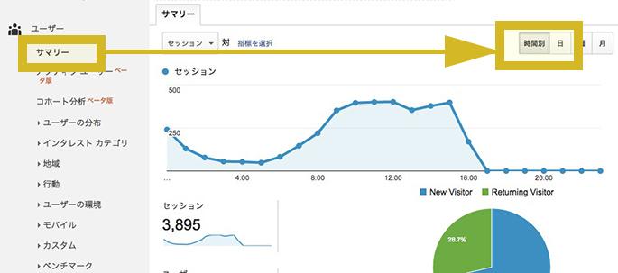 ユーザー > 時間