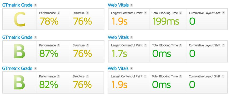 wpxspeed 速度計測結果