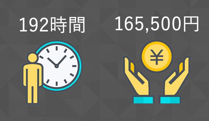 192時間/165,500円
