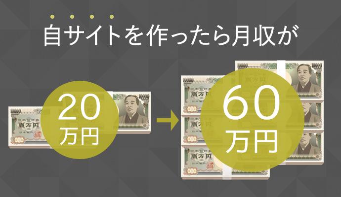 収入が3倍、20万円から60万円に!