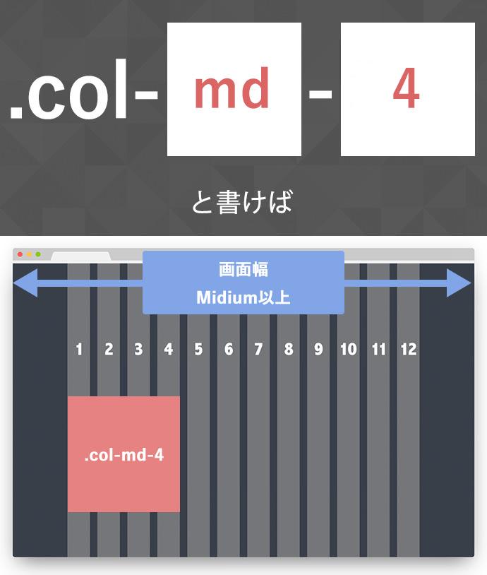 col-md-4の実例