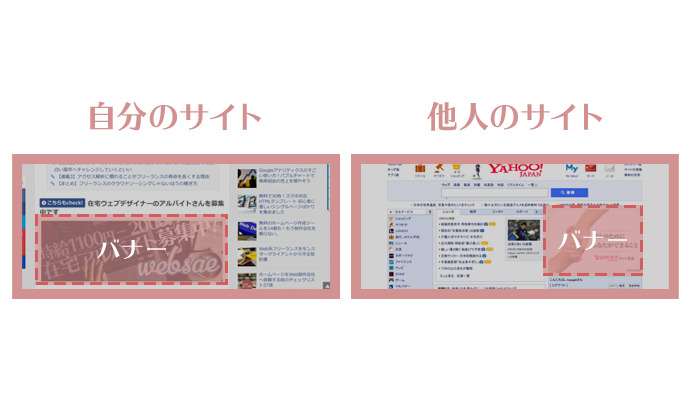 自分のサイトと他人のサイト