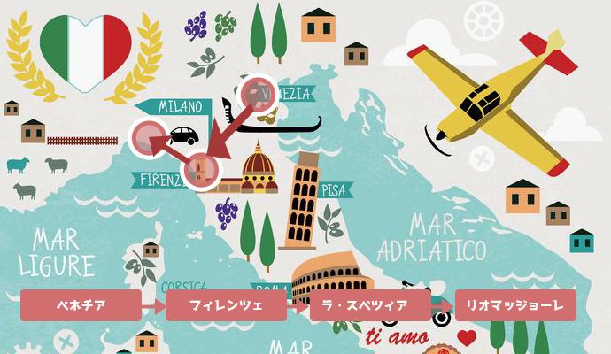 ベネチア→フィレンツェ→ラ・スペツィア→リオマッジョーレ