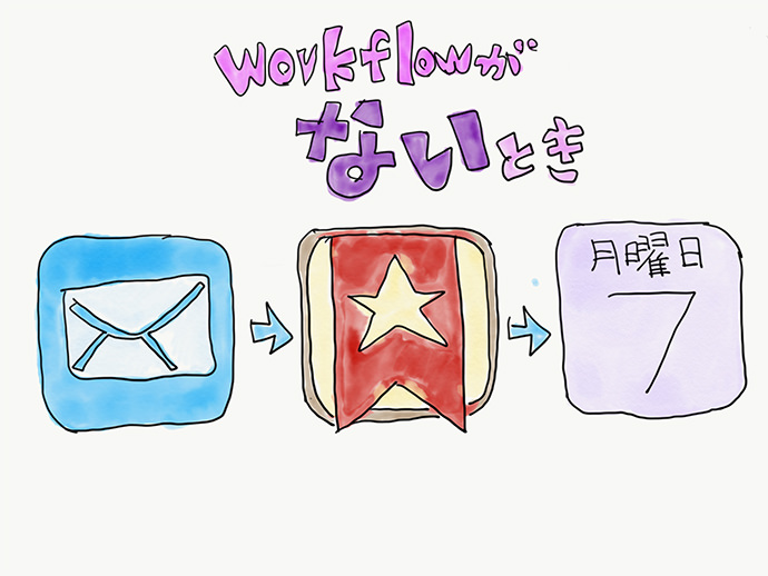 workflowがないとき