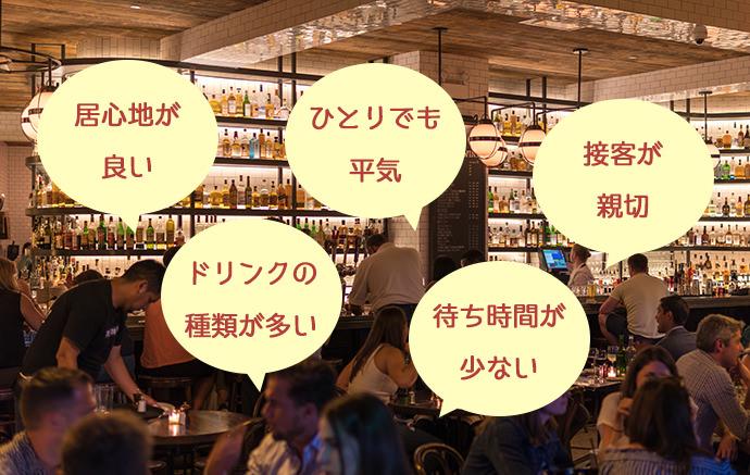 レストランでのユーザー体験(UX)