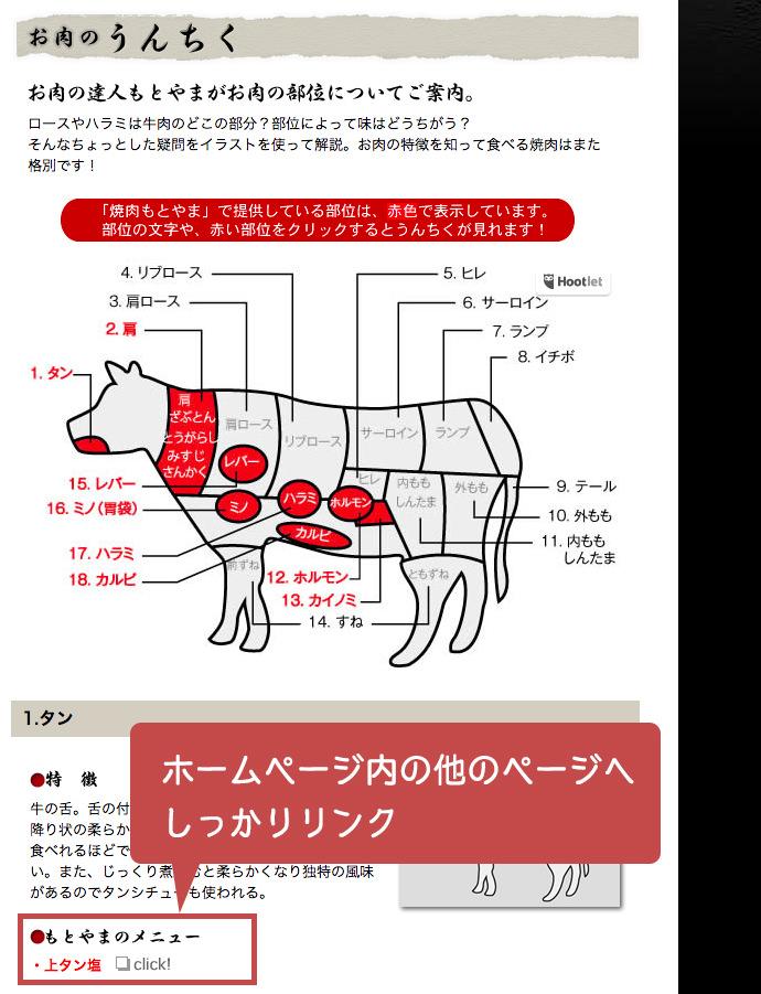 焼き肉の部位のページ