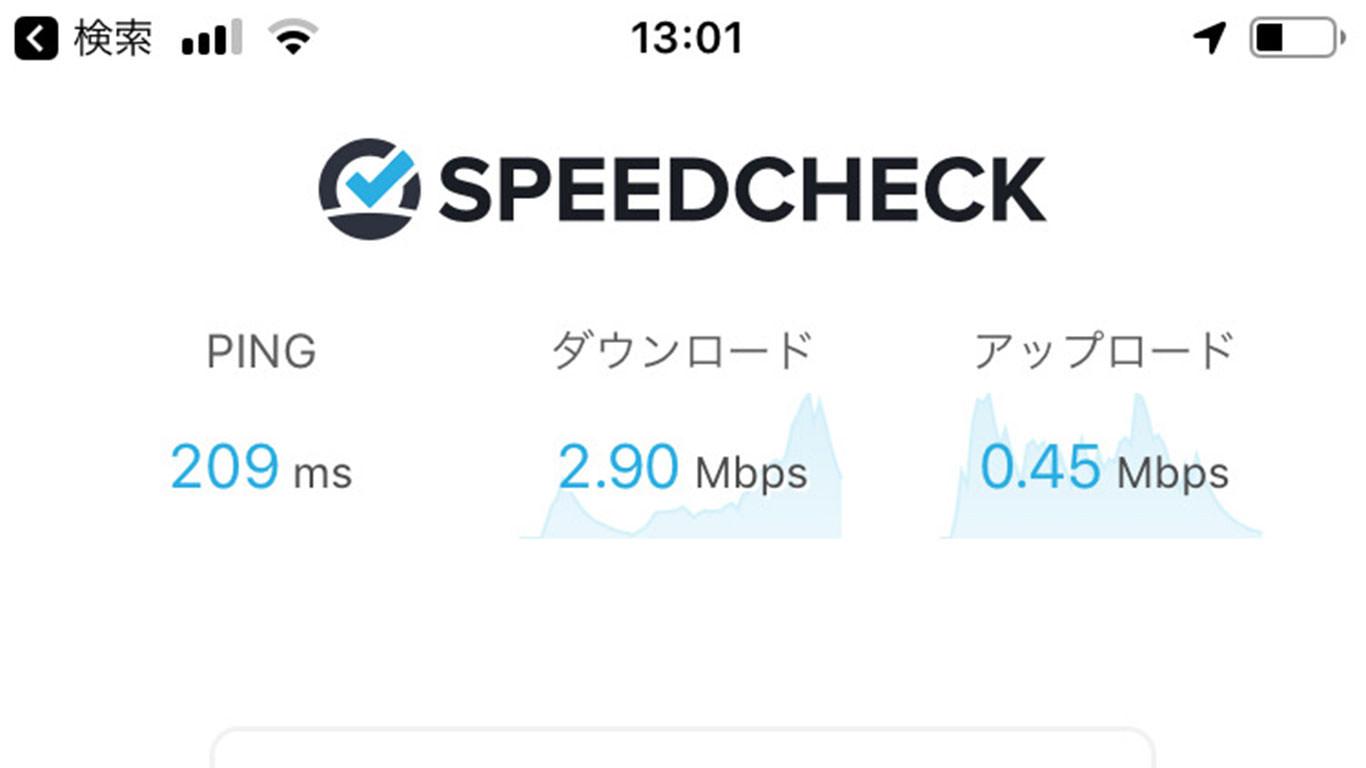 Wi-Fi速度