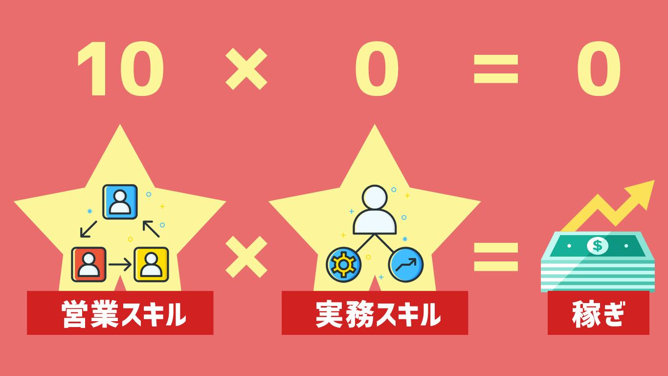 営業スキル10 x 実務スキル0 = 稼ぎ0