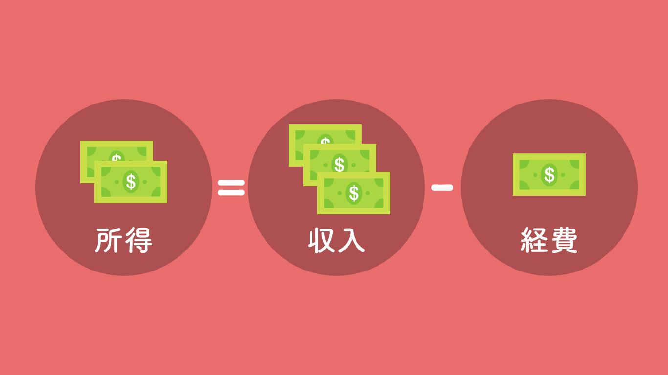 所得=収入-経費