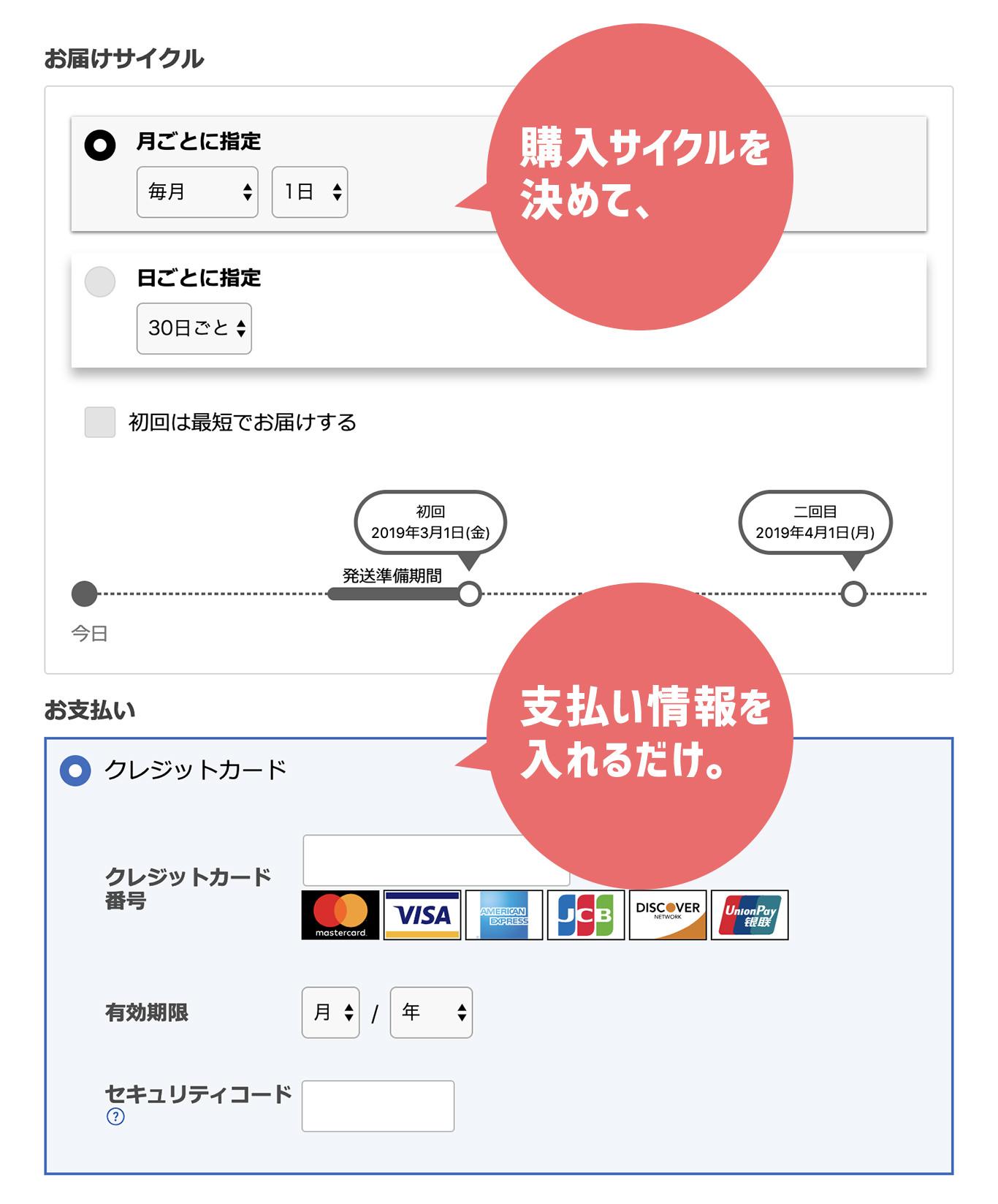 購入サイクルを決めて、支払い情報を入れるだけ