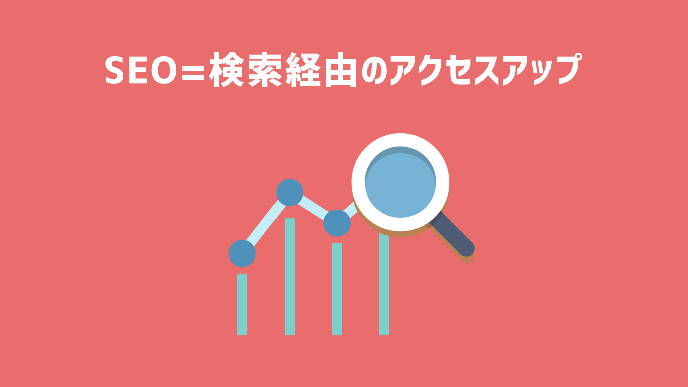 SEO=検索経由のアクセスアップ