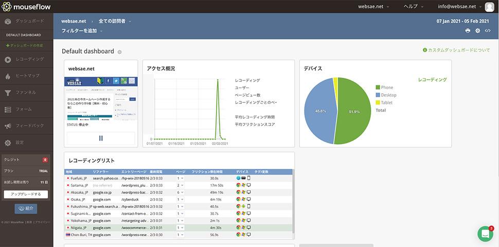 mouseflowのレポート画面